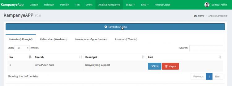 Aplikasi Manajemen Data Kampanye